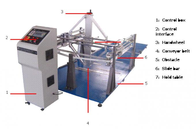 Electronic Abrasion Furniture Testing Machines for Chair Castor Testing Machine