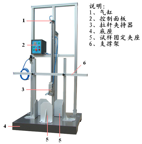 Easy To Operate Touch Screen Control Fatigue Suitcase Tester For Brifecase Test