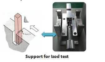 Digital Display Plastic Testing Machine ,Izod Impact Testing Equipment