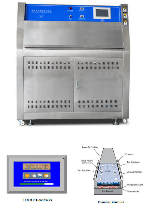 Plastic UV Aging Environmental Test Chamber with PID Temperature Control